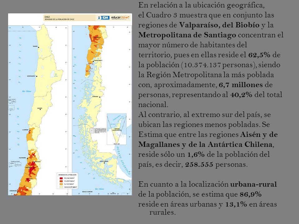 En relación a la ubicación geográfica, el Cuadro 3 muestra que en conjunto las regiones de Valparaíso, del Biobío y la Metropolitana de Santiago concentran el mayor número de habitantes del territorio, pues en ellas reside el 62,5% de la población (10.374.137 personas), siendo la Región Metropolitana la más poblada con, aproximadamente, 6,7 millones de personas, representando al 40,2% del total nacional.