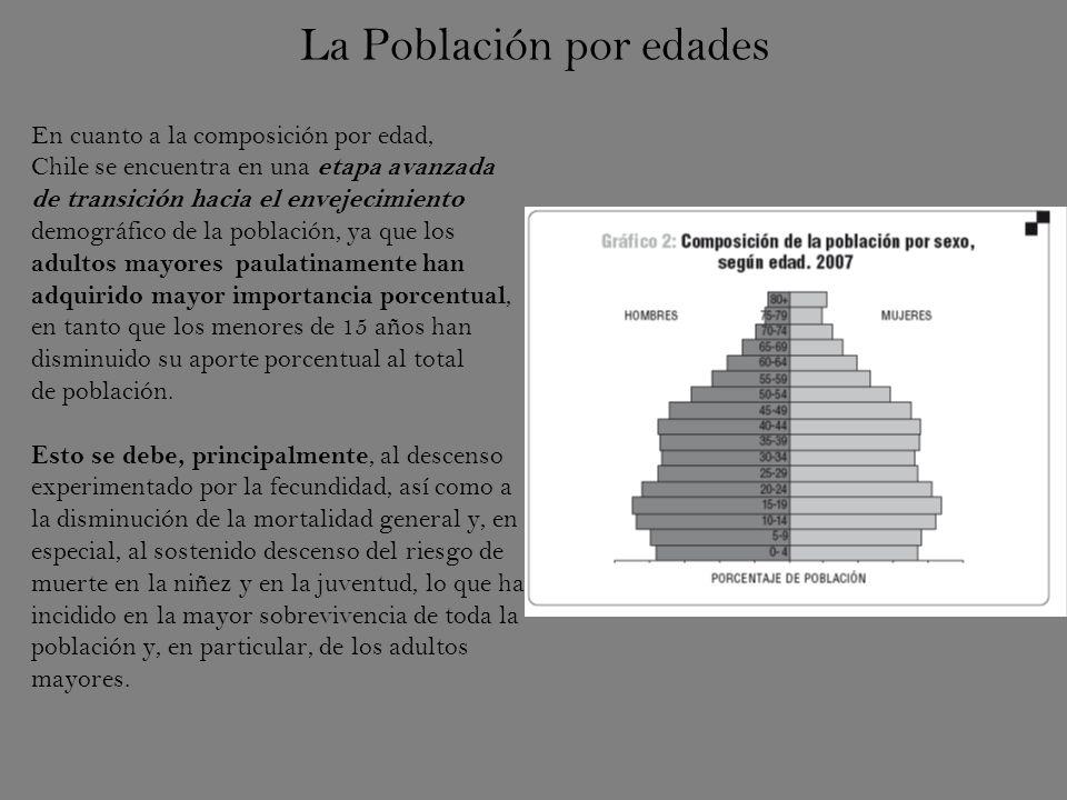 La Población por edades En cuanto a la composición por edad, Chile se encuentra en una etapa avanzada de transición hacia el envejecimiento demográfico de la población, ya que los adultos mayores paulatinamente han adquirido mayor importancia porcentual, en tanto que los menores de 15 años han disminuido su aporte porcentual al total de población.