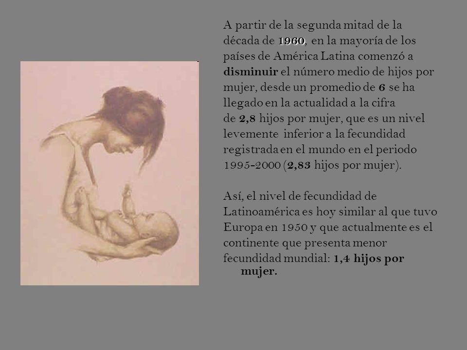 A partir de la segunda mitad de la 1960 década de 1960, en la mayoría de los países de América Latina comenzó a disminuir el número medio de hijos por mujer, desde un promedio de 6 se ha llegado en la actualidad a la cifra de 2,8 hijos por mujer, que es un nivel levemente inferior a la fecundidad registrada en el mundo en el periodo 1995-2000 ( 2,83 hijos por mujer).