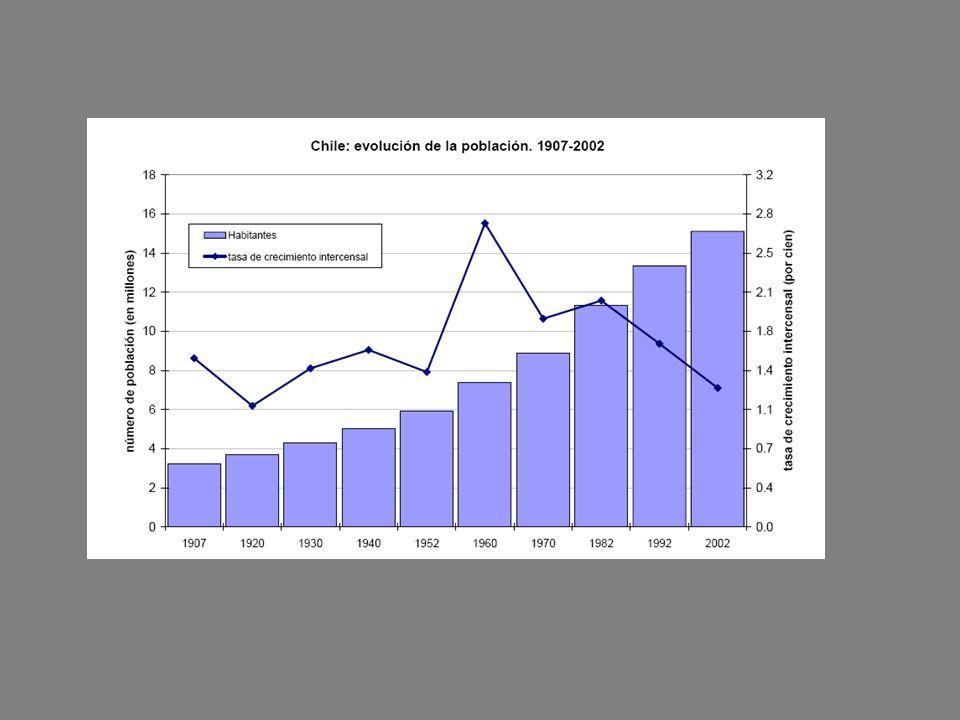 Conceptos básicos (2009) Según el diccionario demográfico multilingüe de la Unión Internacional para el Estudio Científico de la Población (UIECP), la demografía se entiende como la ciencia que tiene por objeto el estudio de la población humana, ocupándose de su dimensión, estructura, evolución y caracteres generales, principalmente desde un punto de vista cuantitativo.