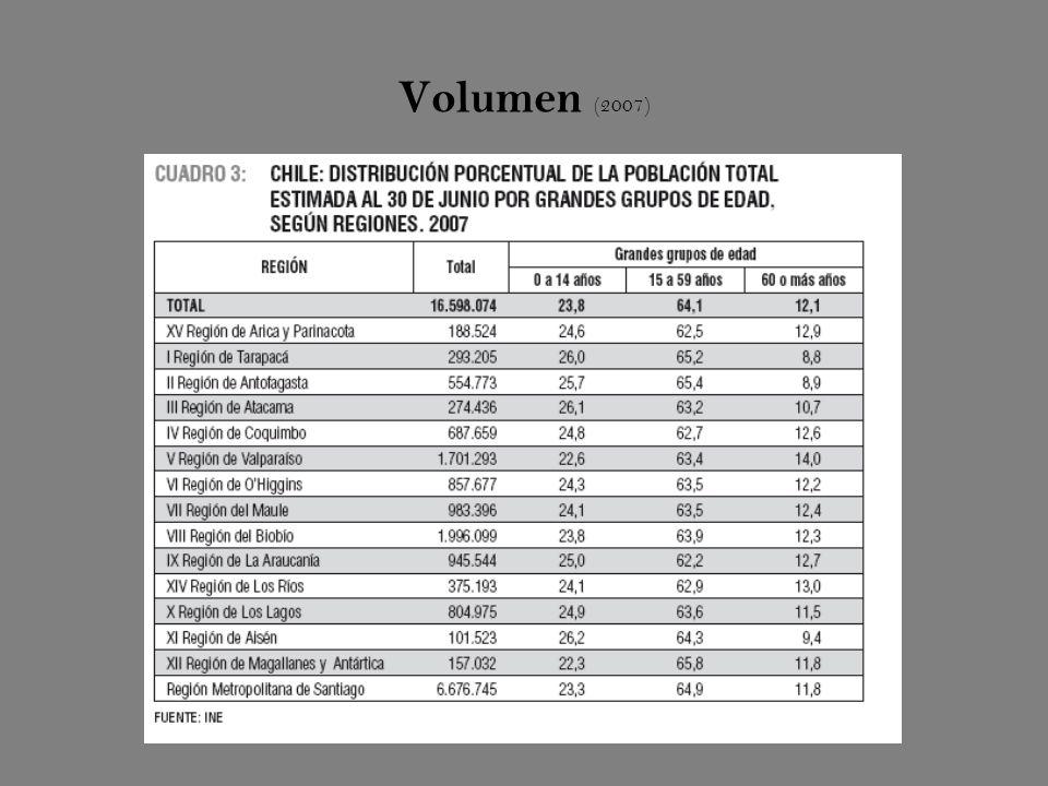 Nupcialidad (2006) Los resultados sobre la población por estado civil del último censo levantado en el país (24 de abril de 2002) permiten estimar una edad media al casarse para los hombres de 27,7 años y de 24,6 años, las mujeres, en un ejercicio con los datos sobre matrimonios de las estadísticas vitales del año 2004, se indica que entre los solteros la edad media al casarse es de 28,8 años en los hombres y de 26,7 años en las mujeres.