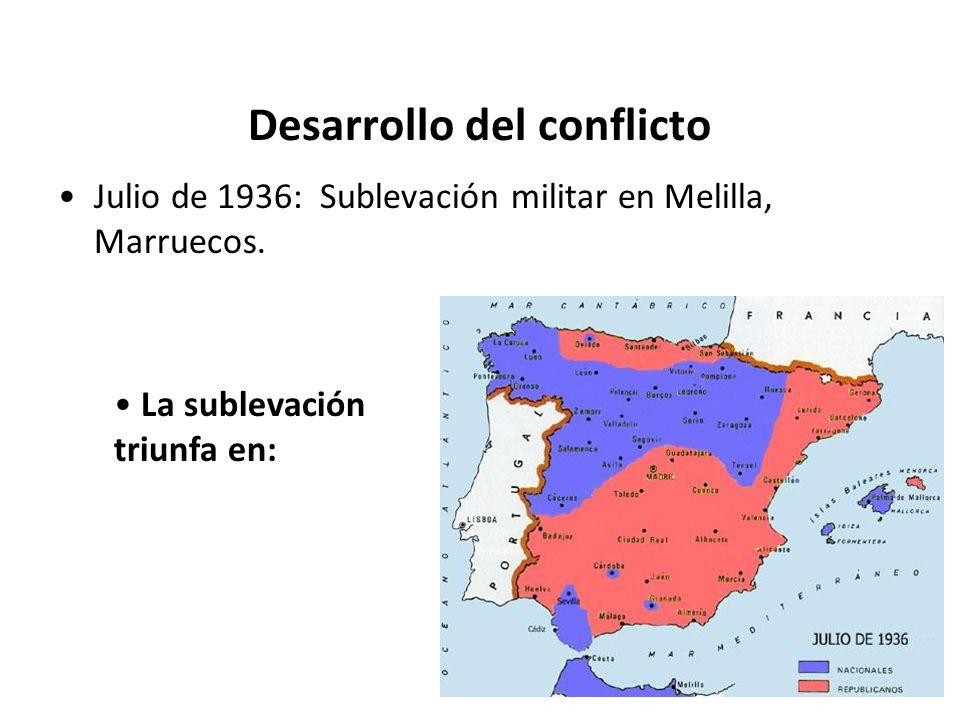 Apoyo Internacional Nacionales: –Ayuda de Hitler y Mussolini Republicanos: –Ayuda de la URSS, algo de Francia y México –Brigadas internacionales (EEUU