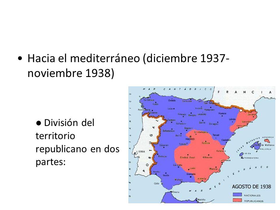 Desarrollo Guerra del norte (toma del País Vasco) (abril- noviembre 1937)