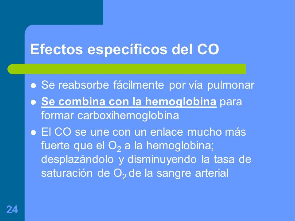 24 Efectos específicos del CO Se reabsorbe fácilmente por vía pulmonar Se combina con la hemoglobina para formar carboxihemoglobina El CO se une con un enlace mucho más fuerte que el O 2 a la hemoglobina; desplazándolo y disminuyendo la tasa de saturación de O 2 de la sangre arterial