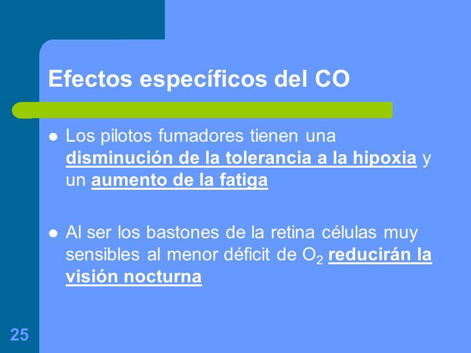 25 Efectos específicos del CO Los pilotos fumadores tienen una disminución de la tolerancia a la hipoxia y un aumento de la fatiga Al ser los bastones de la retina células muy sensibles al menor déficit de O 2 reducirán la visión nocturna