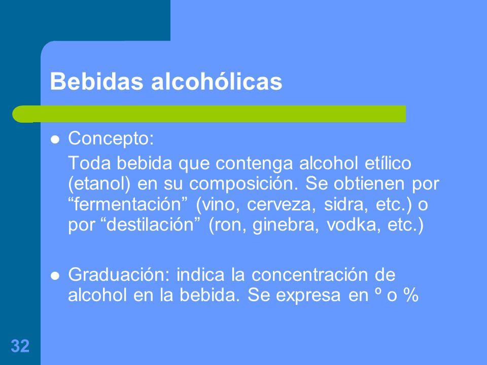 32 Bebidas alcohólicas Concepto: Toda bebida que contenga alcohol etílico (etanol) en su composición.