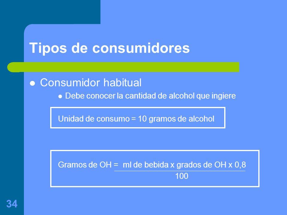 34 Tipos de consumidores Consumidor habitual Debe conocer la cantidad de alcohol que ingiere Unidad de consumo = 10 gramos de alcohol Gramos de OH = ml de bebida x grados de OH x 0,8 100
