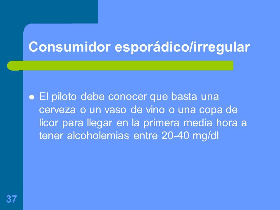 37 Consumidor esporádico/irregular El piloto debe conocer que basta una cerveza o un vaso de vino o una copa de licor para llegar en la primera media hora a tener alcoholemias entre 20-40 mg/dl