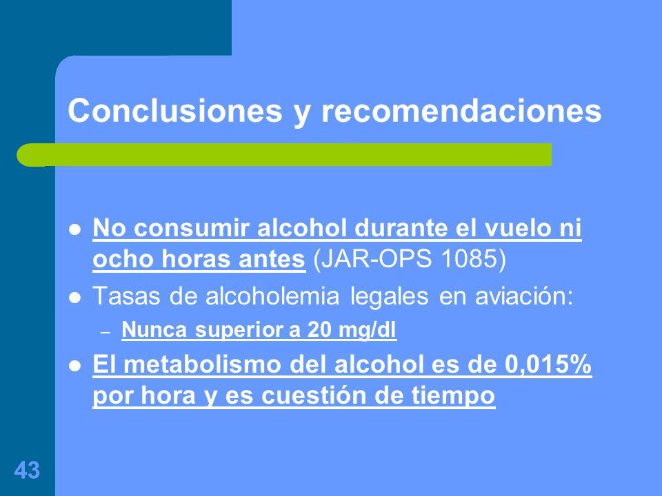 43 Conclusiones y recomendaciones No consumir alcohol durante el vuelo ni ocho horas antes (JAR-OPS 1085) Tasas de alcoholemia legales en aviación: – Nunca superior a 20 mg/dl El metabolismo del alcohol es de 0,015% por hora y es cuestión de tiempo