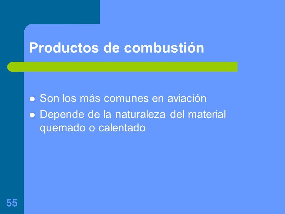 55 Productos de combustión Son los más comunes en aviación Depende de la naturaleza del material quemado o calentado