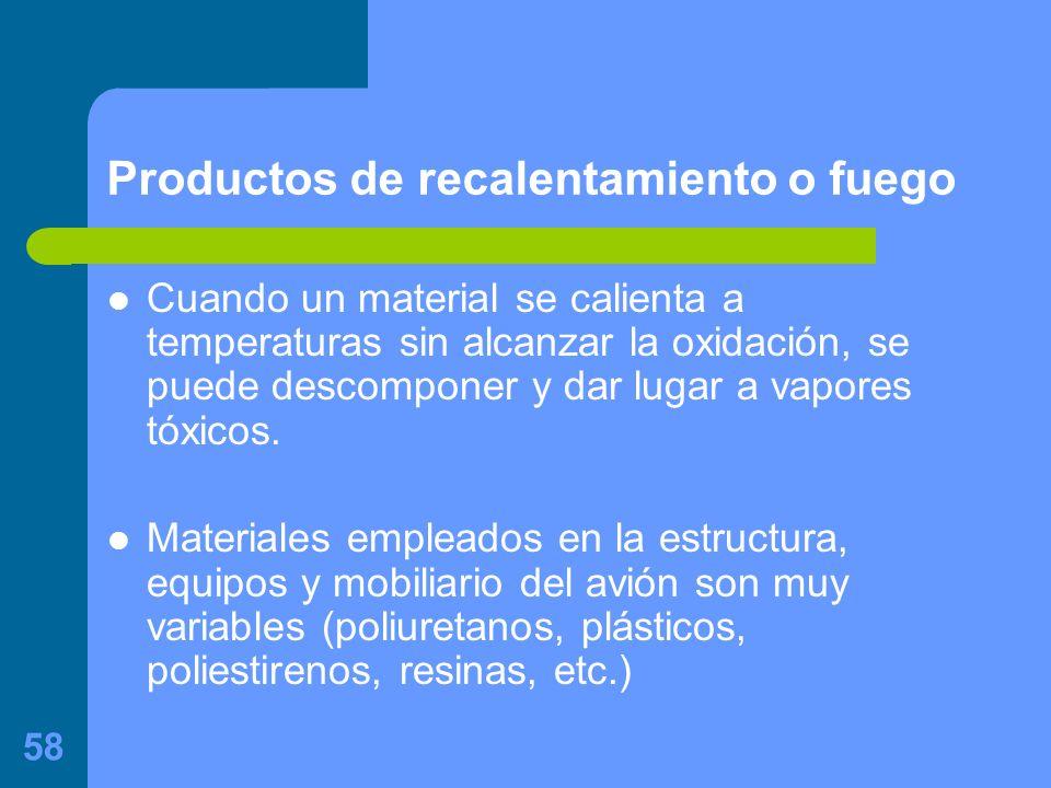 58 Productos de recalentamiento o fuego Cuando un material se calienta a temperaturas sin alcanzar la oxidación, se puede descomponer y dar lugar a vapores tóxicos.