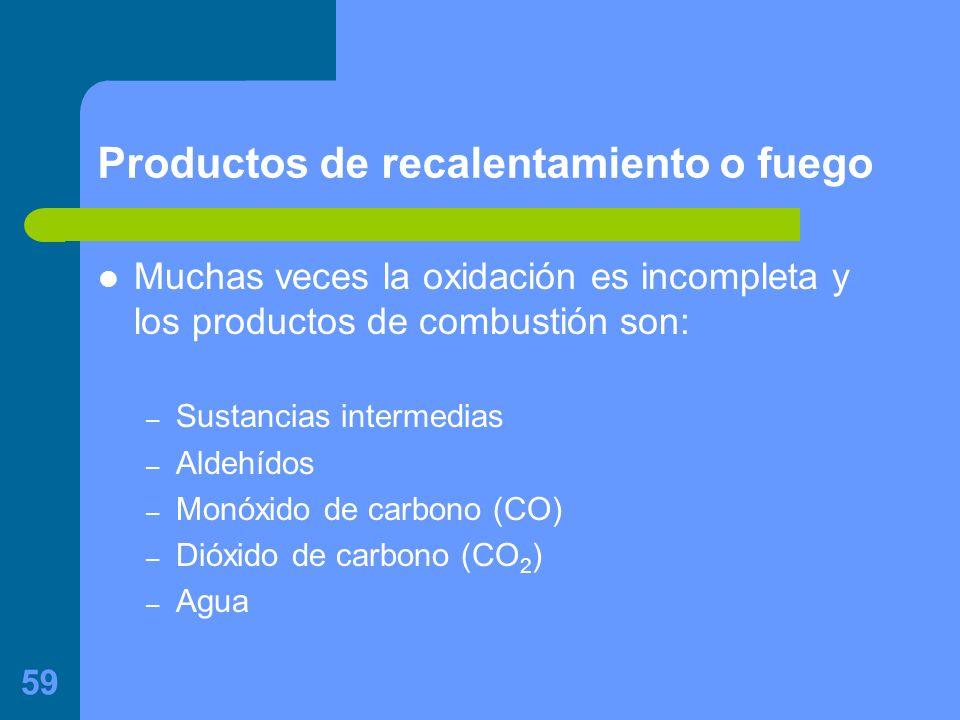 59 Productos de recalentamiento o fuego Muchas veces la oxidación es incompleta y los productos de combustión son: – Sustancias intermedias – Aldehídos – Monóxido de carbono (CO) – Dióxido de carbono (CO 2 ) – Agua