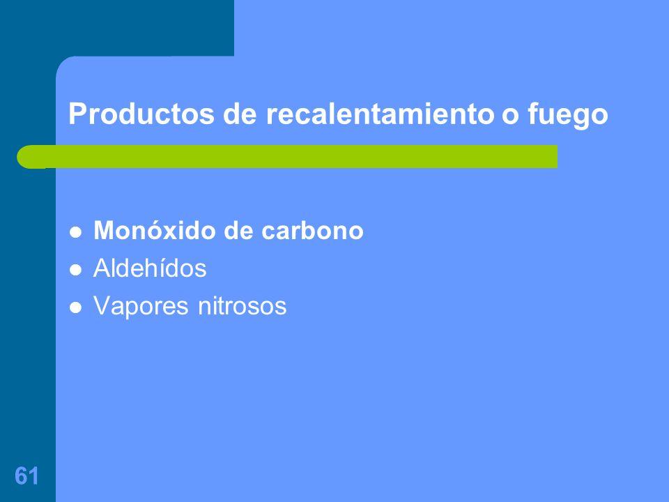 61 Productos de recalentamiento o fuego Monóxido de carbono Aldehídos Vapores nitrosos