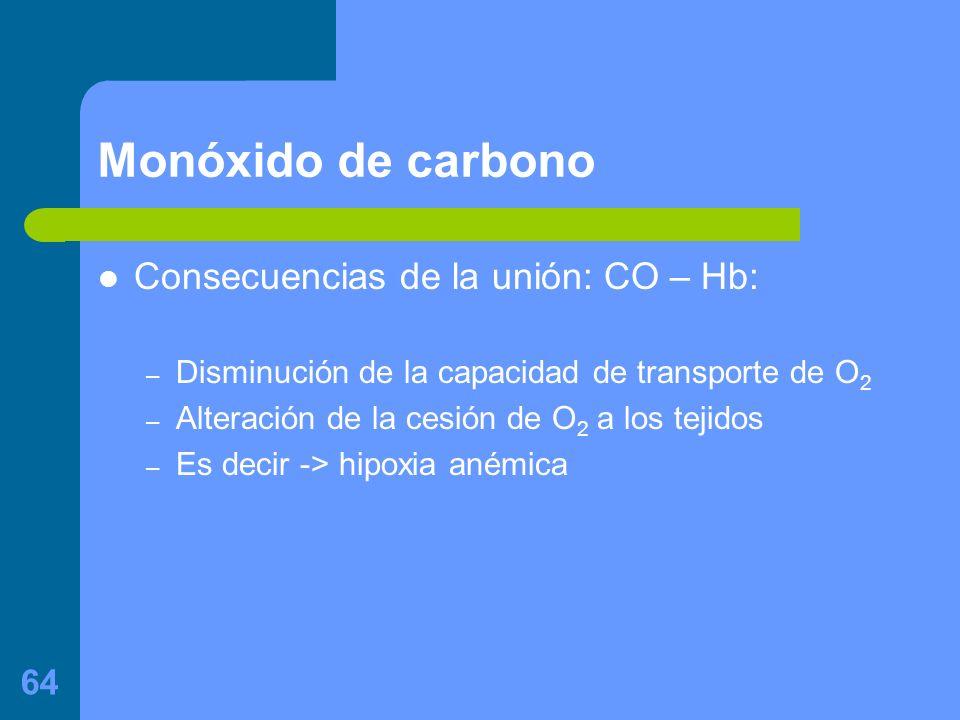 64 Monóxido de carbono Consecuencias de la unión: CO – Hb: – Disminución de la capacidad de transporte de O 2 – Alteración de la cesión de O 2 a los tejidos – Es decir -> hipoxia anémica
