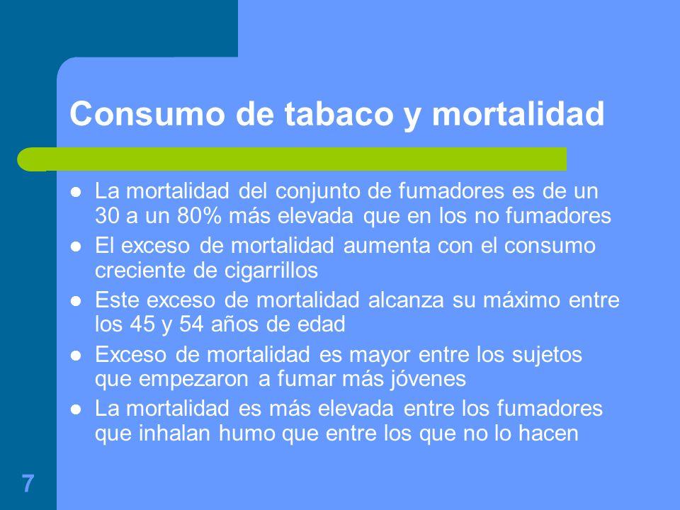 8 Los fumadores de pipa o cigarrillos puros, apenas tienen una mortalidad superior a los no fumadores La mortalidad de los ex-fumadores va aproximándose a la de los no fumadores a medida que aumenta la duración de la abstinencia, aproximadamente a los 10 años