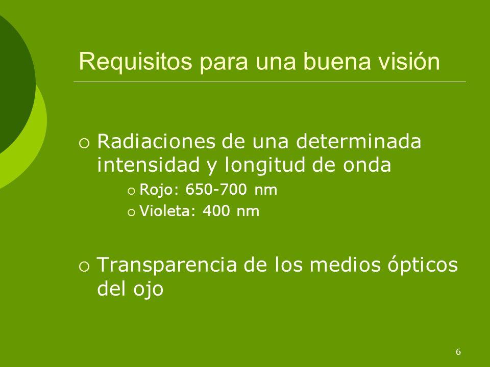 27 Astigmatismo Los rayos de luz no refractan por igual en todas las direcciones.