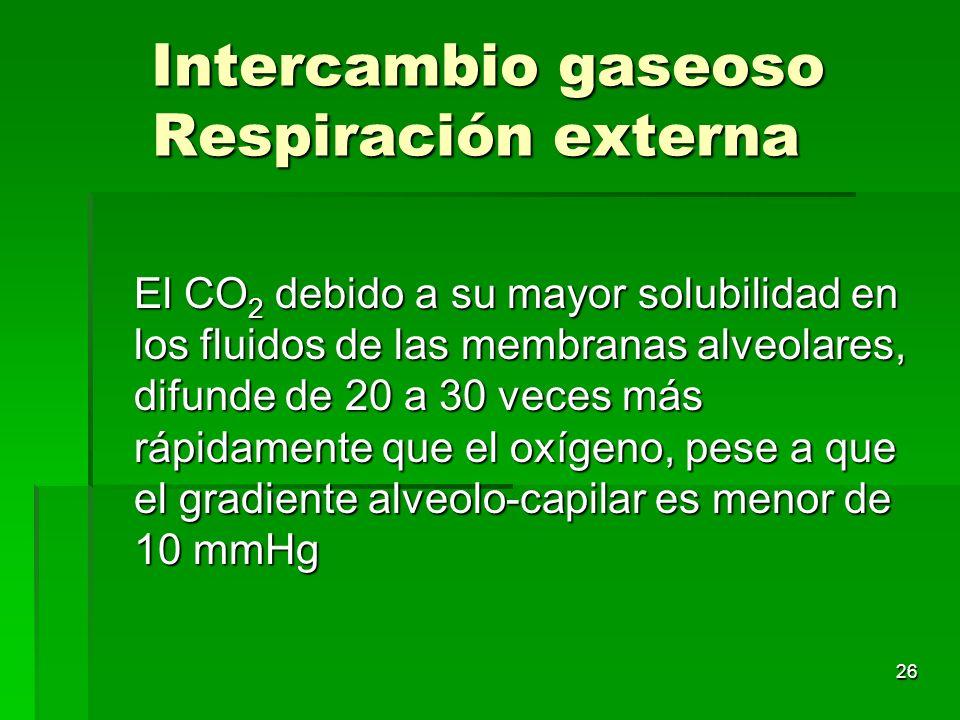26 Intercambio gaseoso Respiración externa El CO 2 debido a su mayor solubilidad en los fluidos de las membranas alveolares, difunde de 20 a 30 veces