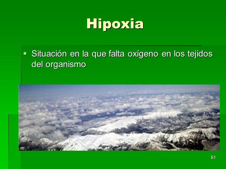 51 Hipoxia Situación en la que falta oxígeno en los tejidos del organismo Situación en la que falta oxígeno en los tejidos del organismo