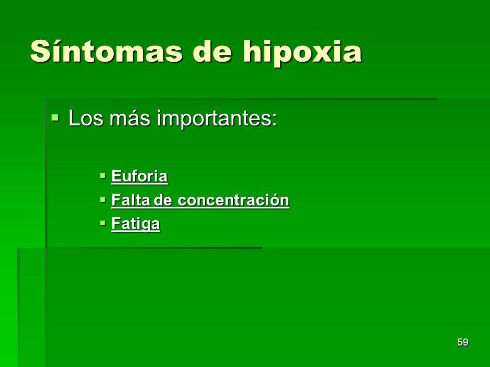 59 Síntomas de hipoxia Los más importantes: Los más importantes: Euforia Euforia Falta de concentración Falta de concentración Fatiga Fatiga