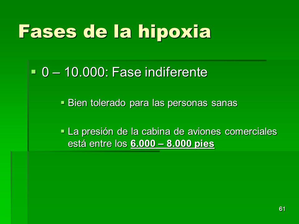 61 Fases de la hipoxia 0 – 10.000: Fase indiferente 0 – 10.000: Fase indiferente Bien tolerado para las personas sanas Bien tolerado para las personas