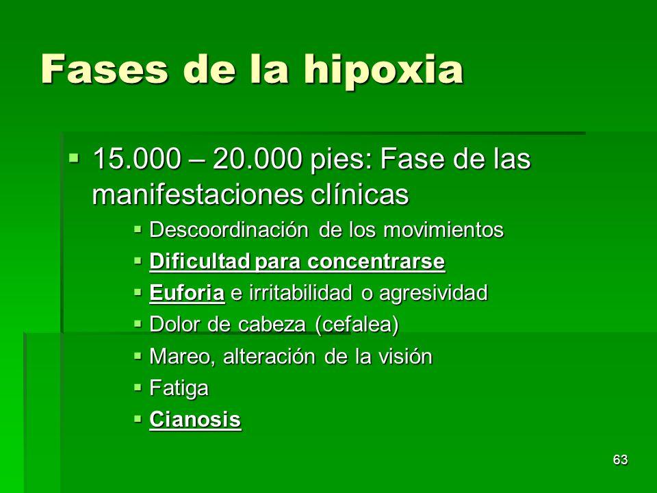 63 Fases de la hipoxia 15.000 – 20.000 pies: Fase de las manifestaciones clínicas 15.000 – 20.000 pies: Fase de las manifestaciones clínicas Descoordi