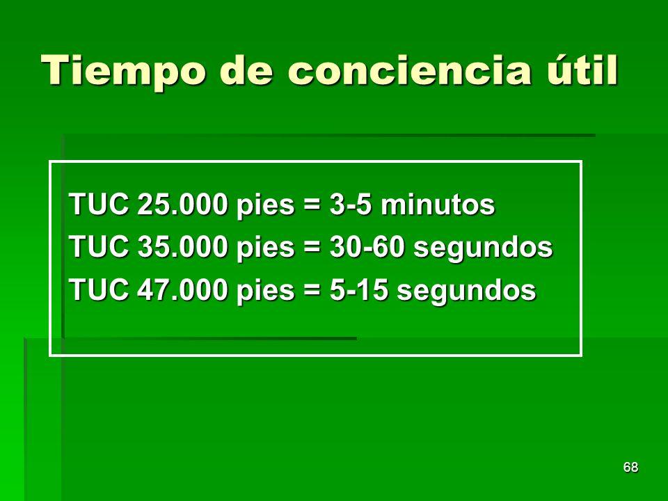 68 Tiempo de conciencia útil TUC 25.000 pies = 3-5 minutos TUC 35.000 pies = 30-60 segundos TUC 47.000 pies = 5-15 segundos