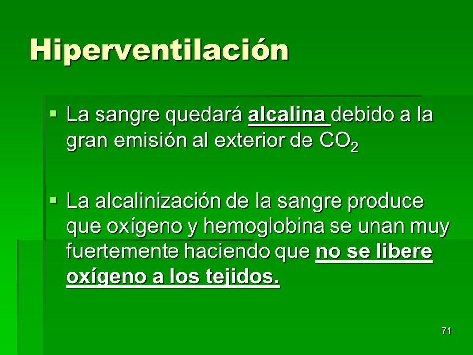 71 Hiperventilación La sangre quedará alcalina debido a la gran emisión al exterior de CO 2 La sangre quedará alcalina debido a la gran emisión al ext