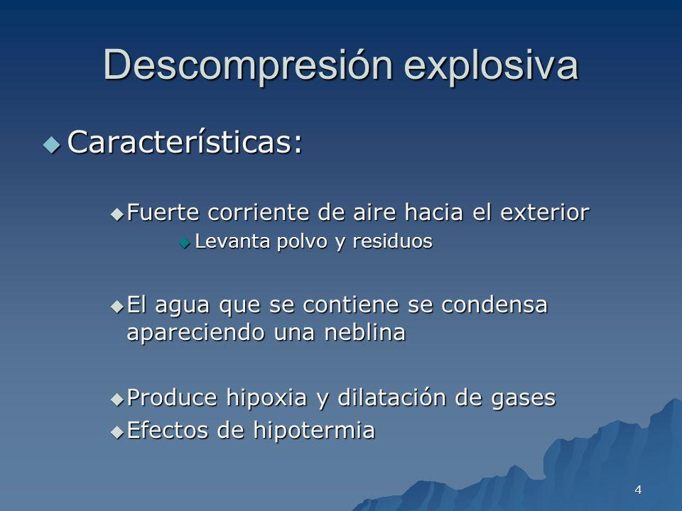 4 Descompresión explosiva Características: Características: Fuerte corriente de aire hacia el exterior Fuerte corriente de aire hacia el exterior Leva