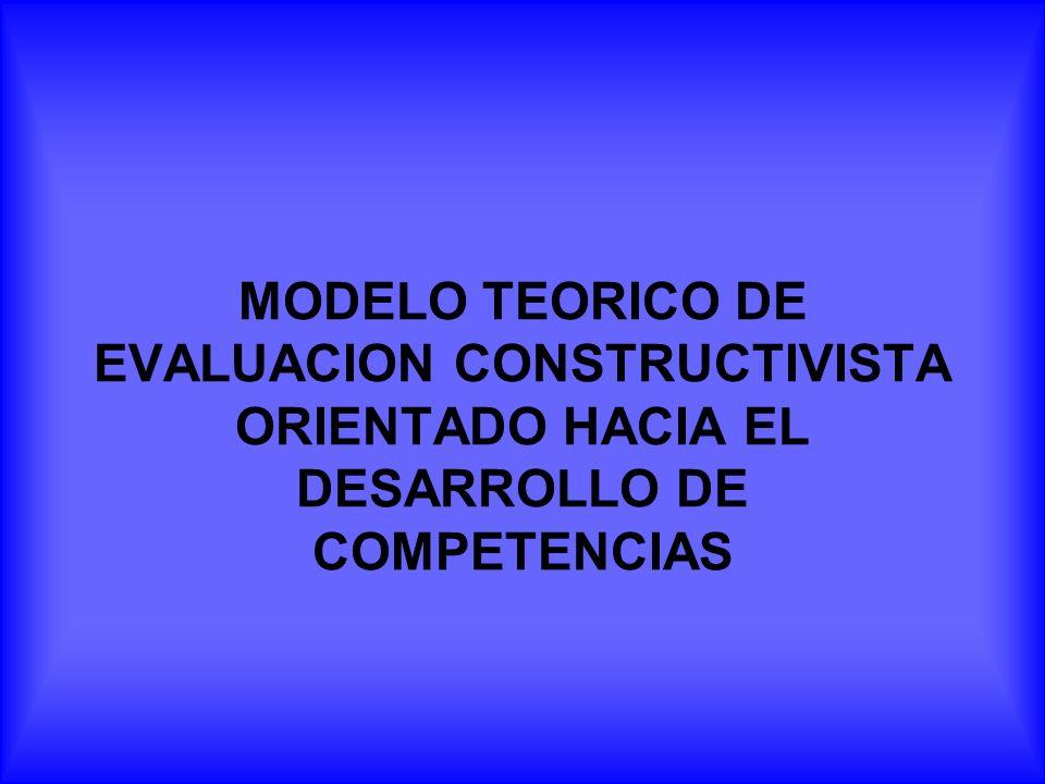 Modelo de Evaluación Constructivista Características.