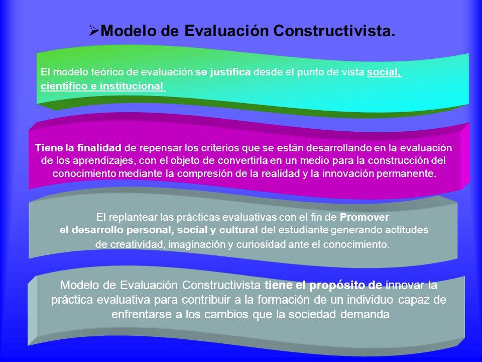 Modelo de Evaluación Constructivista. El modelo teórico de evaluación se justifica desde el punto de vista social, científico e institucional Tiene la
