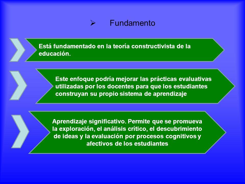 Fundamento Está fundamentado en la teoría constructivista de la educación. Este enfoque podría mejorar las prácticas evaluativas utilizadas por los do