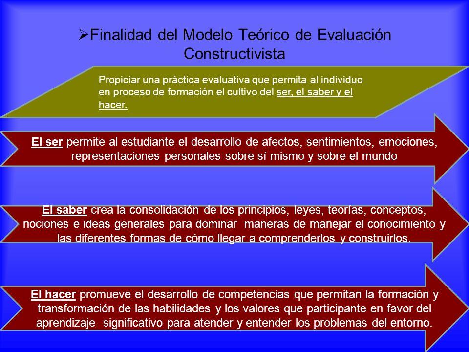 Finalidad del Modelo Teórico de Evaluación Constructivista Propiciar una práctica evaluativa que permita al individuo en proceso de formación el culti