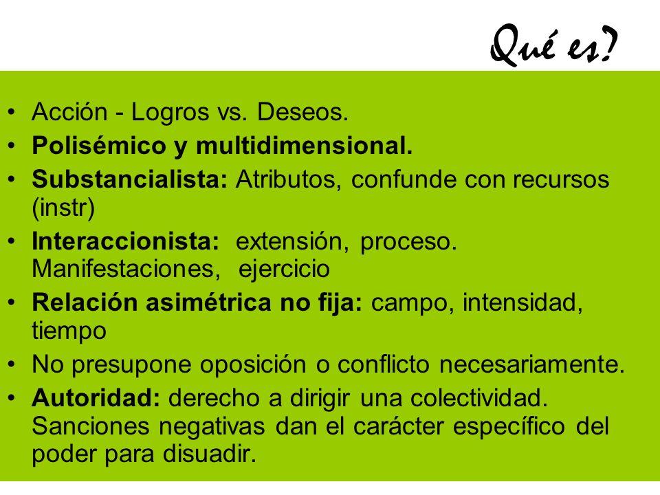 Qué es? Acción - Logros vs. Deseos. Polisémico y multidimensional. Substancialista: Atributos, confunde con recursos (instr) Interaccionista: extensió