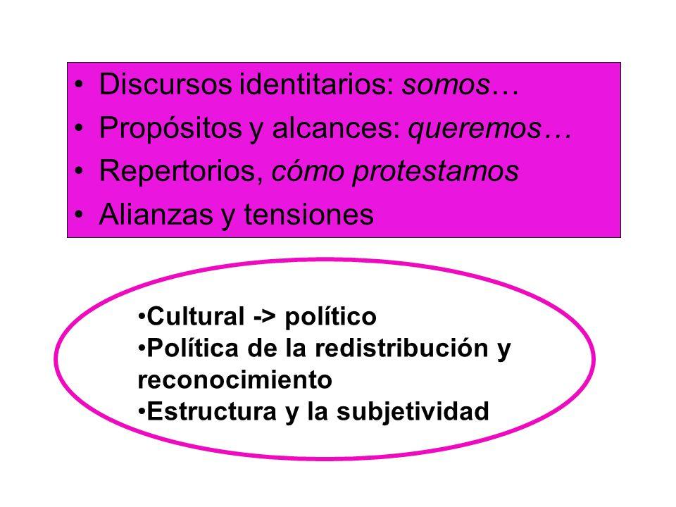 Discursos identitarios: somos… Propósitos y alcances: queremos… Repertorios, cómo protestamos Alianzas y tensiones Cultural -> político Política de la