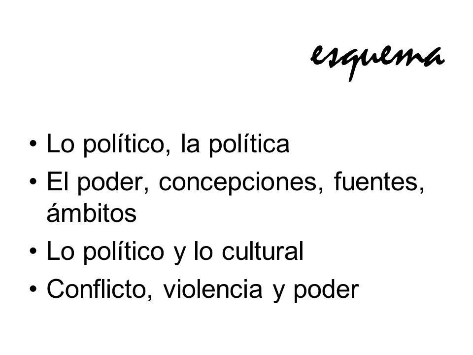 esquema Lo político, la política El poder, concepciones, fuentes, ámbitos Lo político y lo cultural Conflicto, violencia y poder