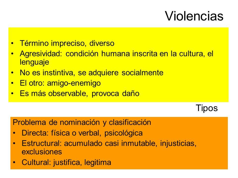 Violencias Término impreciso, diverso Agresividad: condición humana inscrita en la cultura, el lenguaje No es instintiva, se adquiere socialmente El o