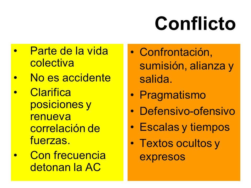 Conflicto Parte de la vida colectiva No es accidente Clarifica posiciones y renueva correlación de fuerzas.