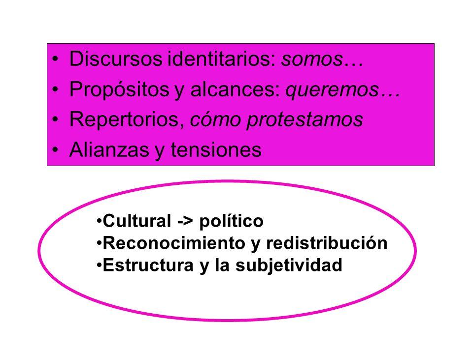 Discursos identitarios: somos… Propósitos y alcances: queremos… Repertorios, cómo protestamos Alianzas y tensiones Cultural -> político Reconocimiento y redistribución Estructura y la subjetividad