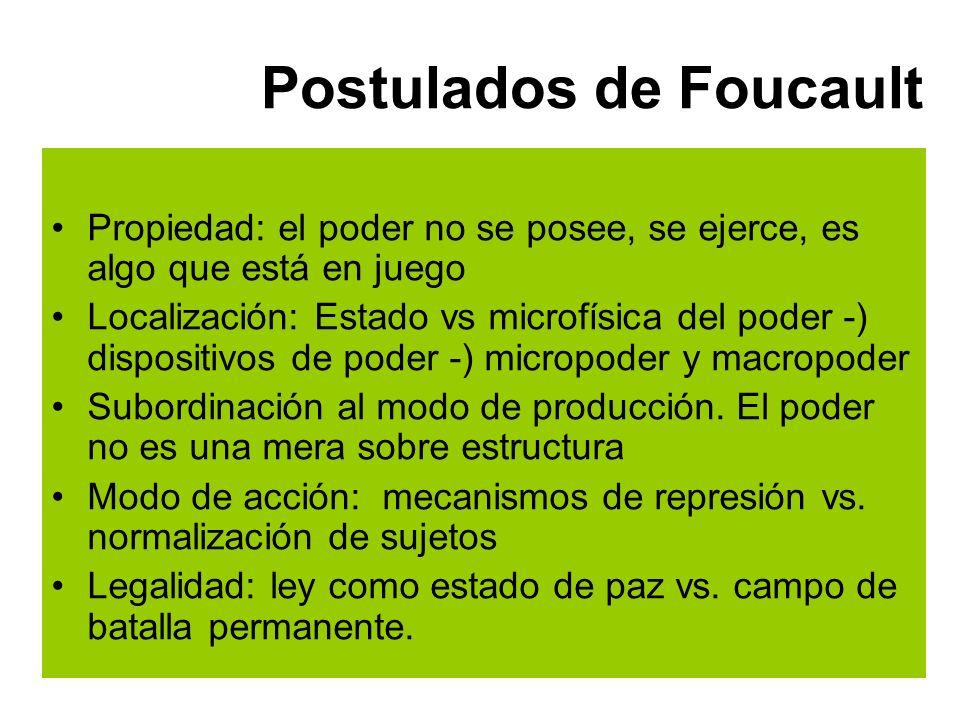 Algunas notas sobre el poder Polisémico y multidimensional.