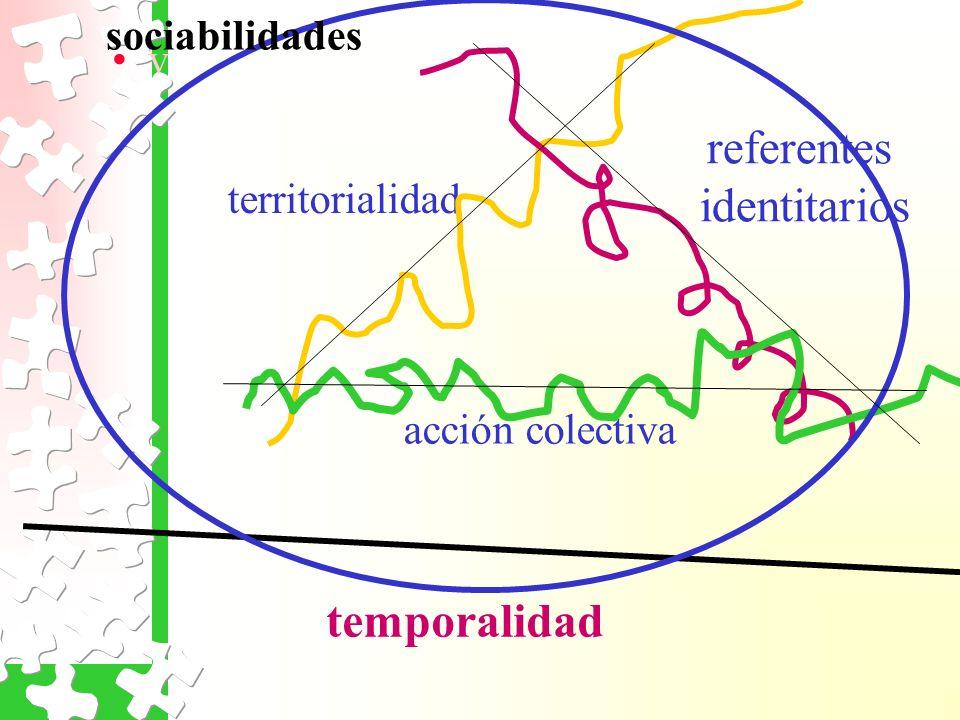 v U referentes identitarios territorialidad acción colectiva temporalidad sociabilidades