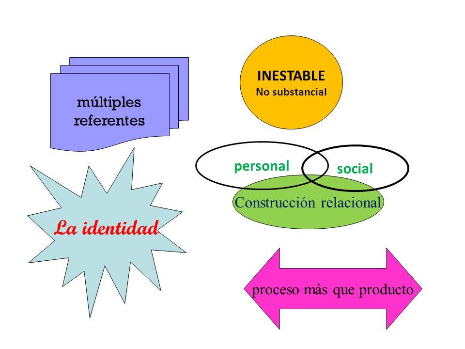 La identidad proceso más que producto Construcción relacional múltiples referentes personal social INESTABLE No substancial