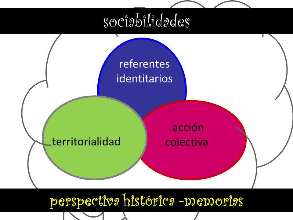 referentes identitarios acción colectiva territorialidad sociabilidades perspectiva histórica -memorias