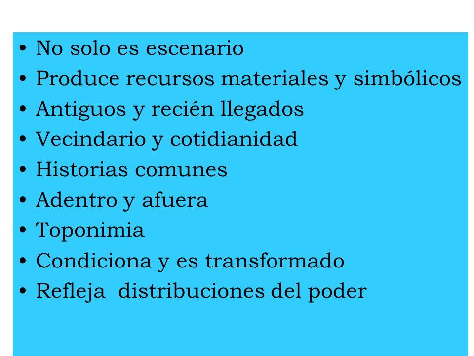 Dimensiones de la configuración territorial EL PAISAJEPRACTICAS TERRITORIALES INTERCAMBIOS SOCIALES REPRESENTACIONES DEL TERRITORIO