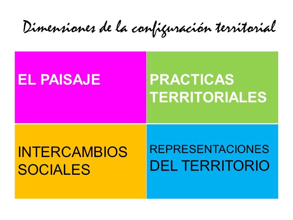 Dilemas y perspectivas desde lo rural Homogeneización vs.