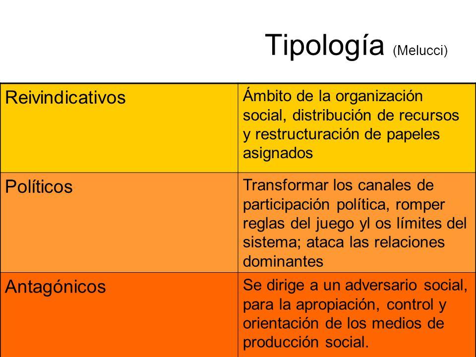 Tipología (Melucci) Reivindicativos Ámbito de la organización social, distribución de recursos y restructuración de papeles asignados Políticos Transf