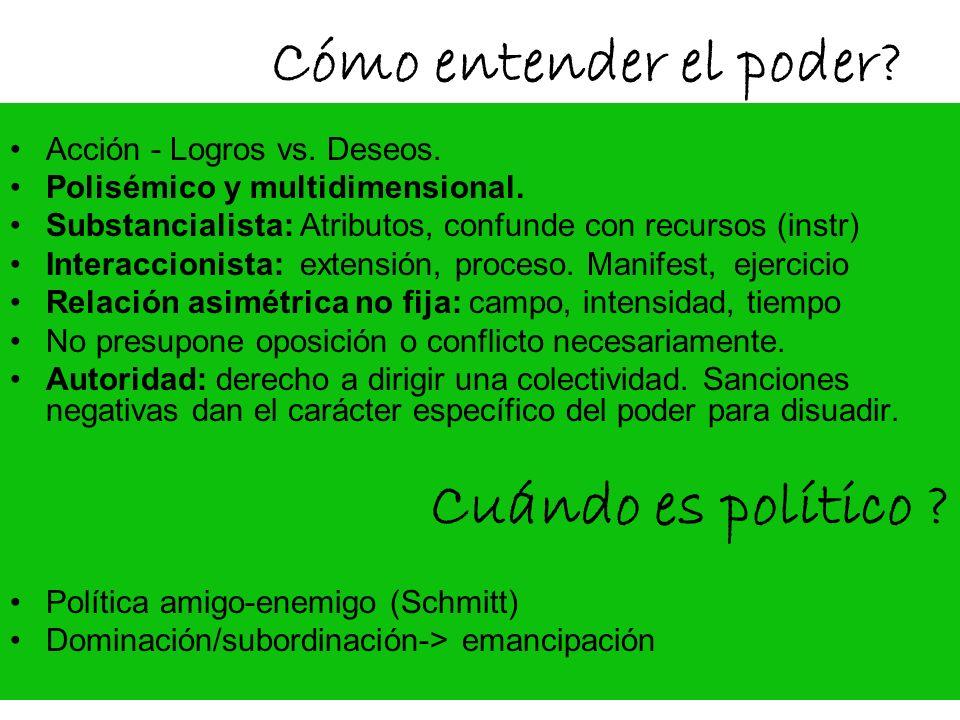 Cómo entender el poder? Acción - Logros vs. Deseos. Polisémico y multidimensional. Substancialista: Atributos, confunde con recursos (instr) Interacci