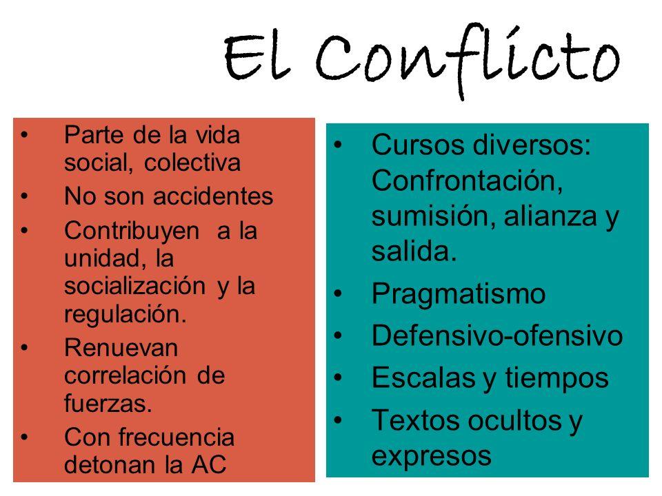 El Conflicto Parte de la vida social, colectiva No son accidentes Contribuyen a la unidad, la socialización y la regulación. Renuevan correlación de f