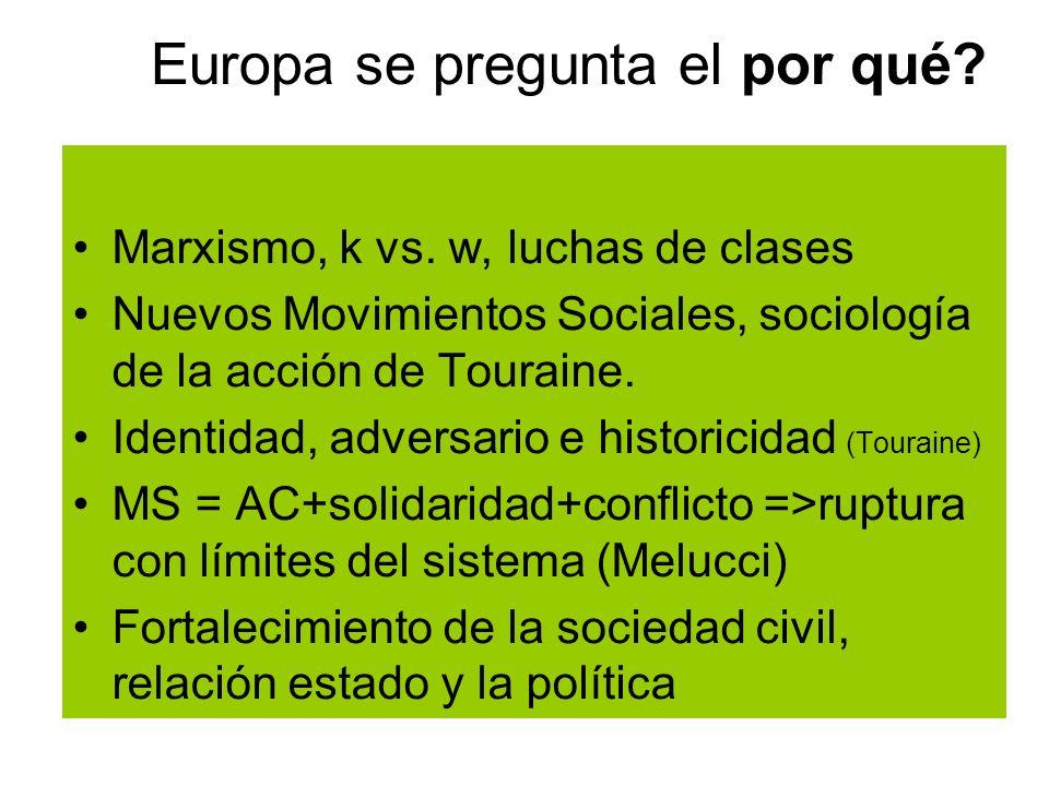 En América Latina.Reivindicaciones materiales… NMS.