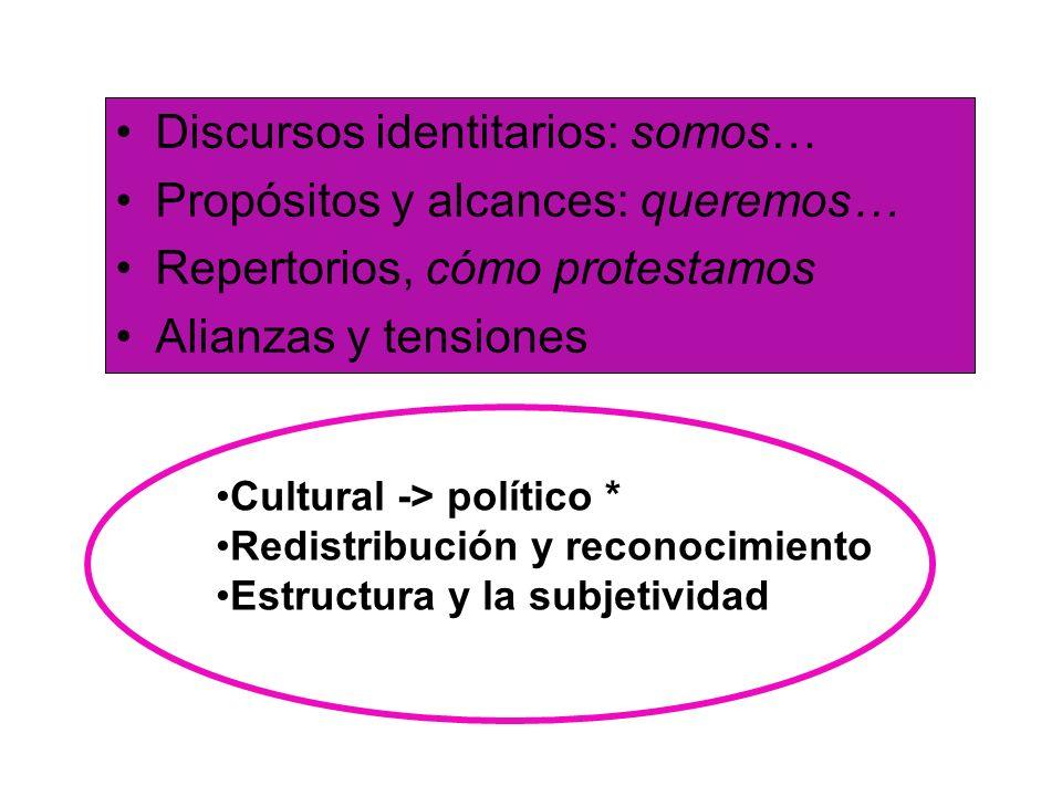 Discursos identitarios: somos… Propósitos y alcances: queremos… Repertorios, cómo protestamos Alianzas y tensiones Cultural -> político * Redistribuci