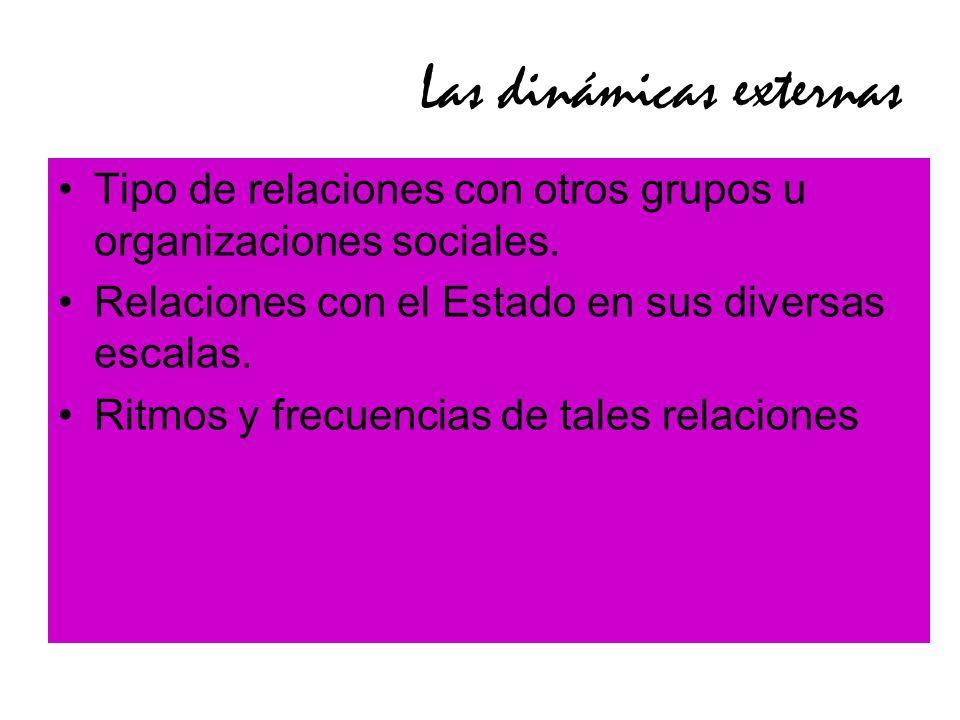 Las dinámicas externas Tipo de relaciones con otros grupos u organizaciones sociales. Relaciones con el Estado en sus diversas escalas. Ritmos y frecu